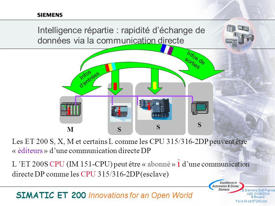 Intelligence répartie : rapidité d'échange de données via la communication directe