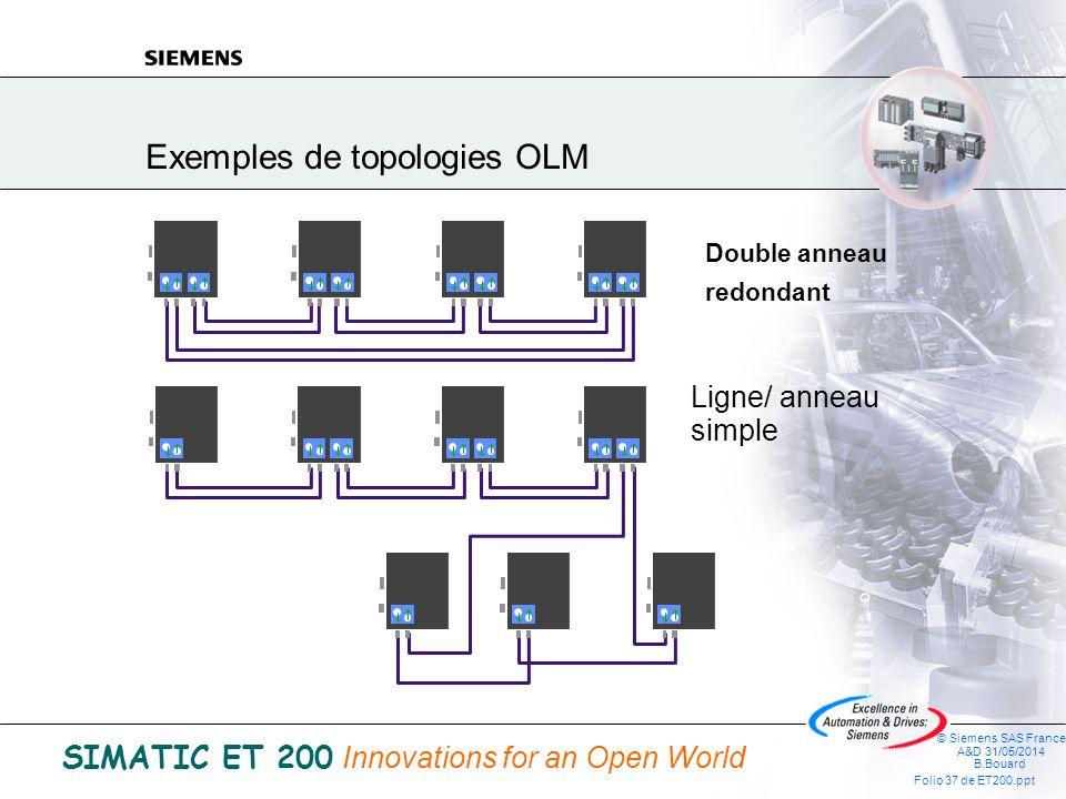 Exemples de topologies OLM