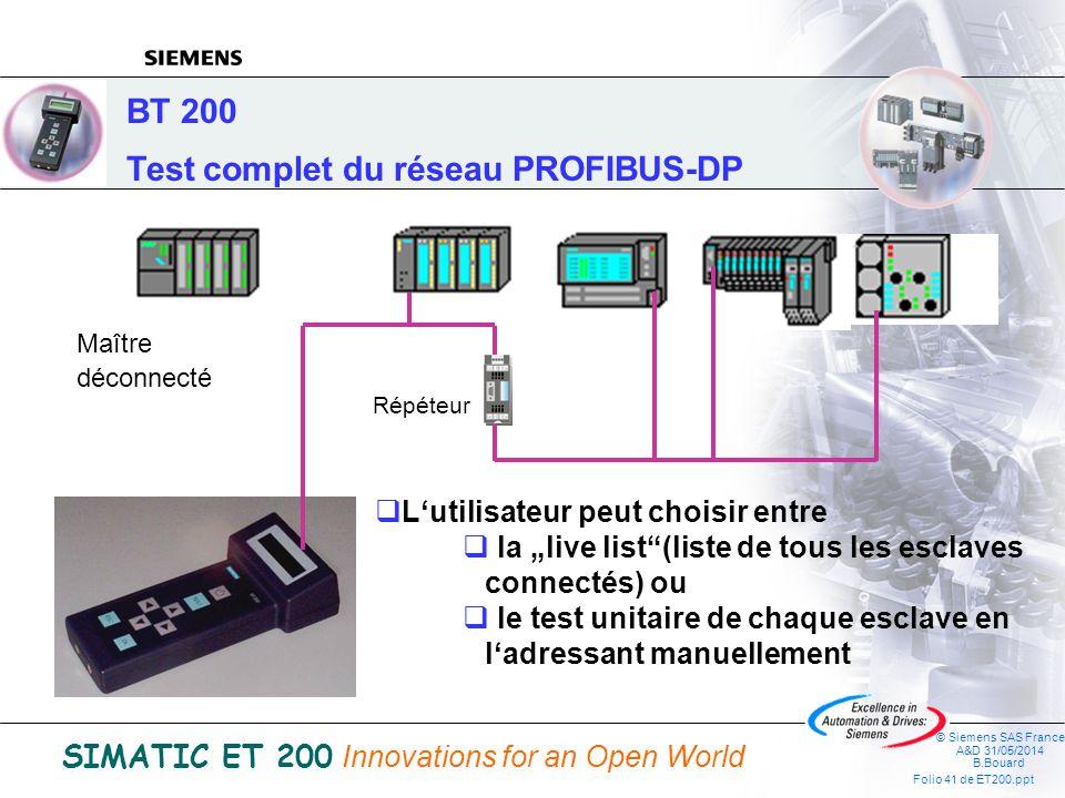 Test complet du réseau PROFIBUS-DP
