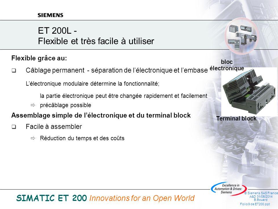ET 200L - Flexible et très facile à utiliser
