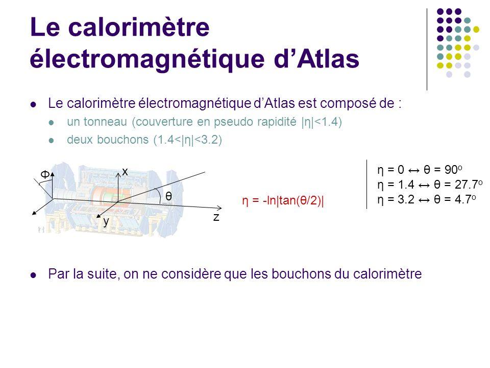 Le calorimètre électromagnétique d'Atlas