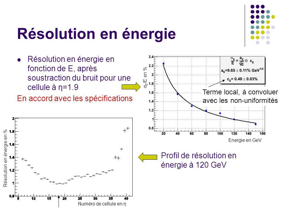 Résolution en énergie Résolution en énergie en fonction de E, après soustraction du bruit pour une cellule à η=1.9.