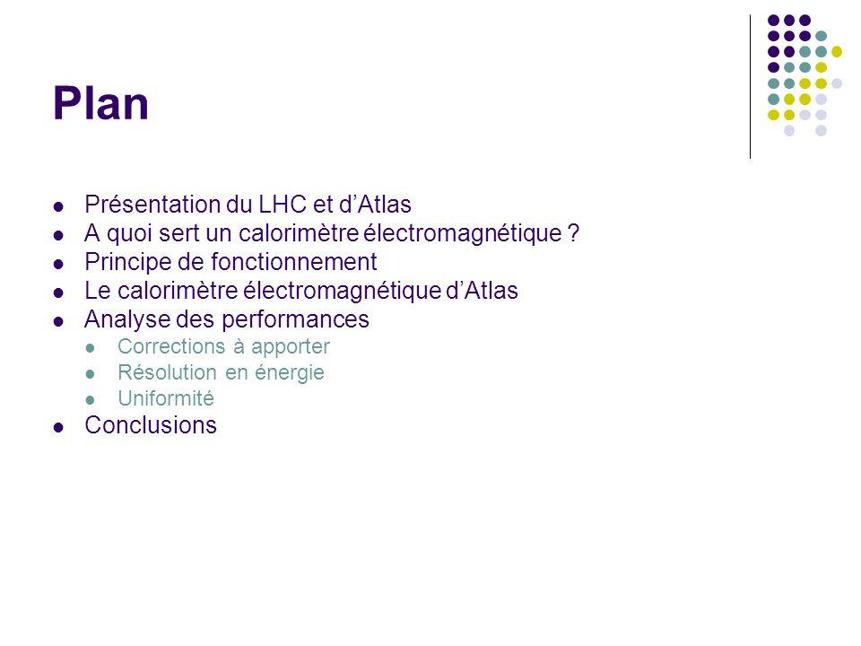 Plan Présentation du LHC et d'Atlas