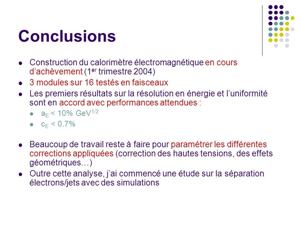 Conclusions Construction du calorimètre électromagnétique en cours d'achèvement (1er trimestre 2004)