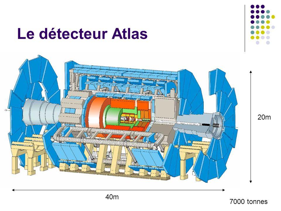 Le détecteur Atlas 20m 40m 7000 tonnes