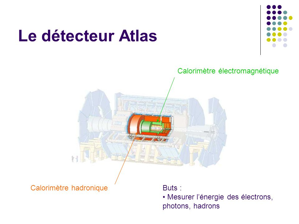 Le détecteur Atlas Calorimètre électromagnétique