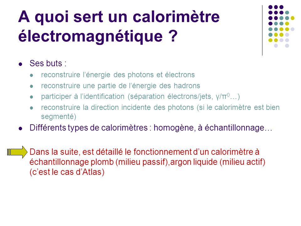 A quoi sert un calorimètre électromagnétique