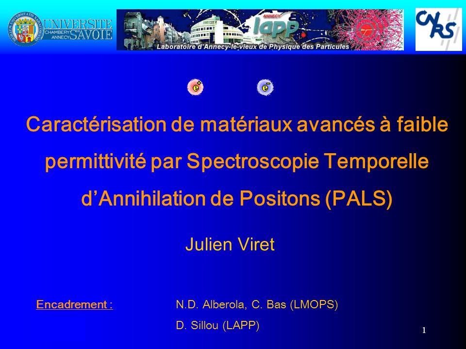Caractérisation de matériaux avancés à faible permittivité par Spectroscopie Temporelle d'Annihilation de Positons (PALS)