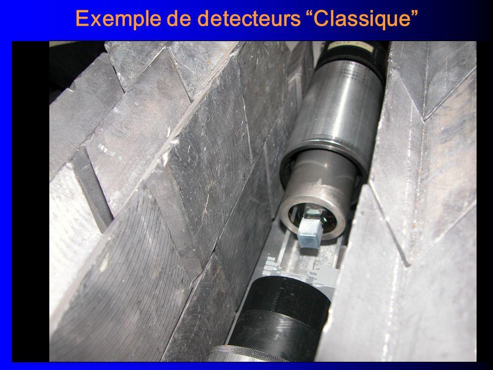 Exemple de detecteurs Classique