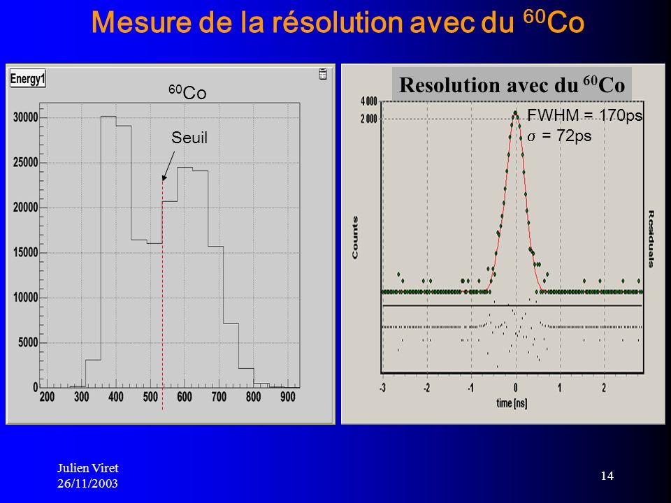Mesure de la résolution avec du 60Co