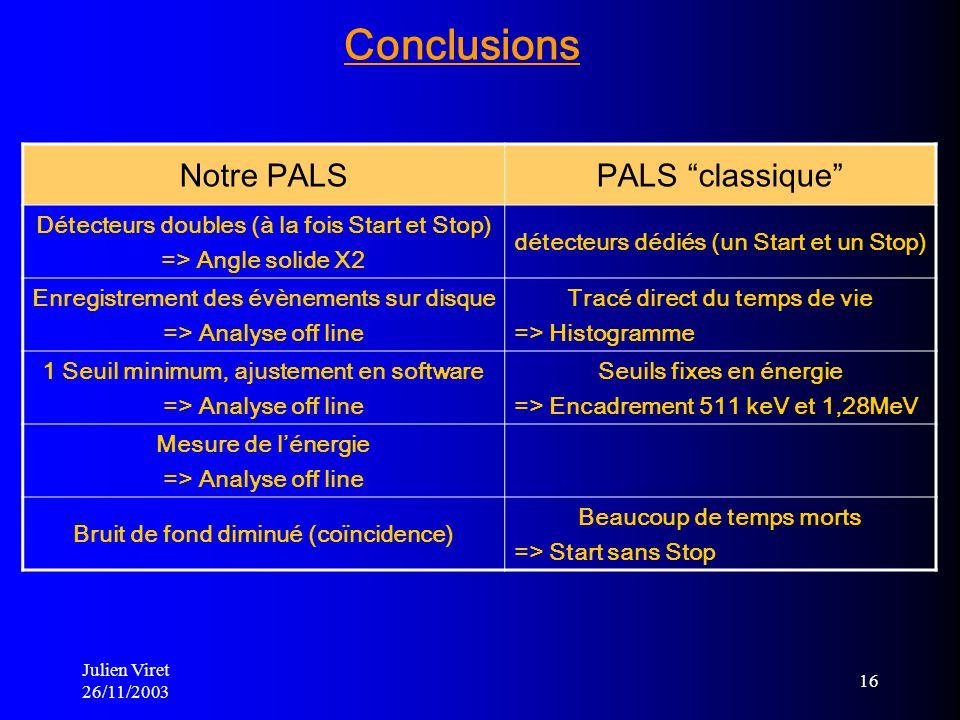 Conclusions Notre PALS PALS classique