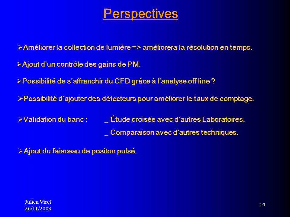 Perspectives Améliorer la collection de lumière => améliorera la résolution en temps.