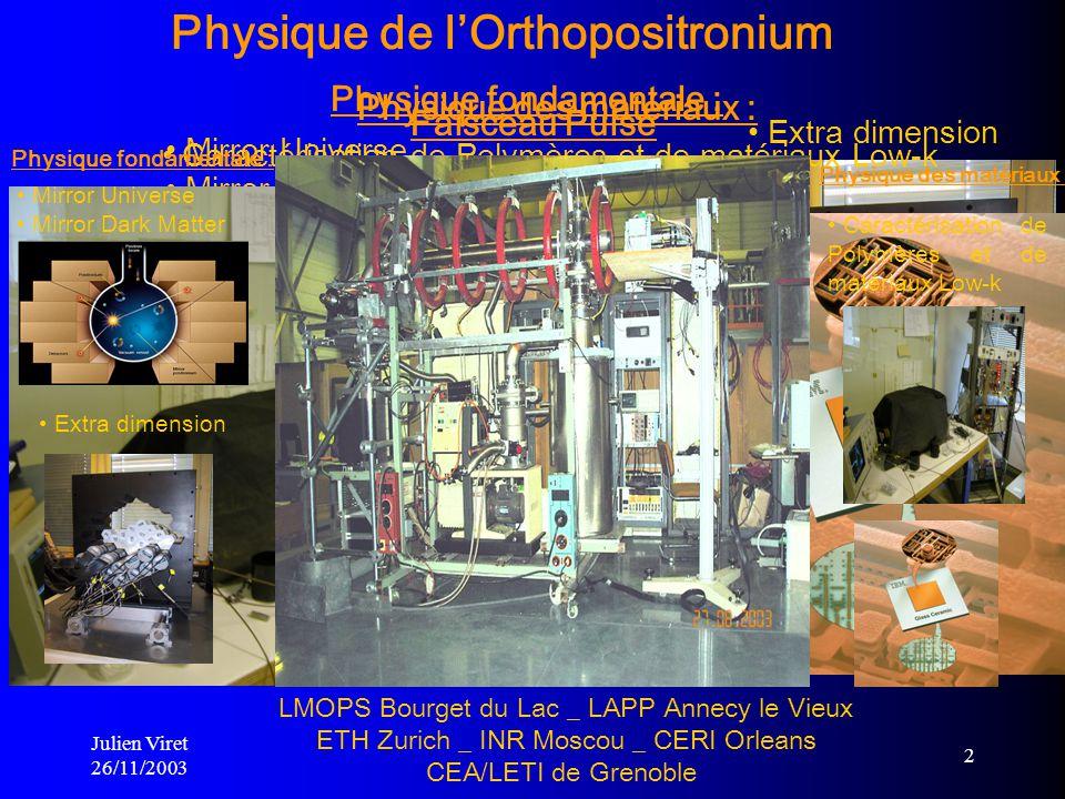 Physique de l'Orthopositronium