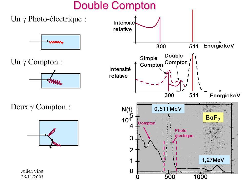 Double Compton Un g Photo-électrique : Un g Compton : Deux g Compton :
