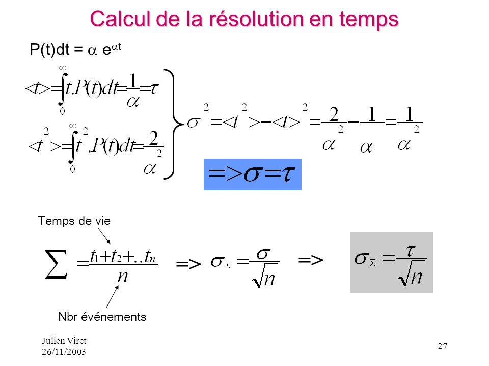 Calcul de la résolution en temps