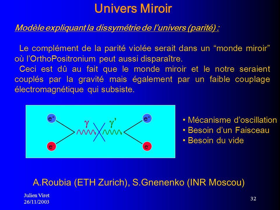 Univers Miroir g g' A.Roubia (ETH Zurich), S.Gnenenko (INR Moscou)