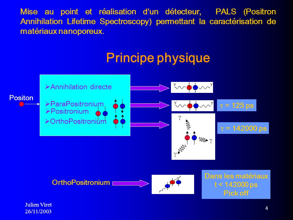 Mise au point et réalisation d'un détecteur, PALS (Positron Annihilation Lifetime Spectroscopy) permettant la caractérisation de matériaux nanoporeux.