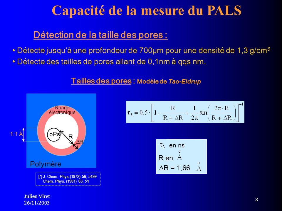 Capacité de la mesure du PALS