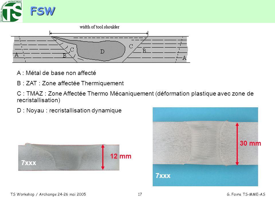 FSW 30 mm 12 mm 7xxx 7xxx A : Métal de base non affecté