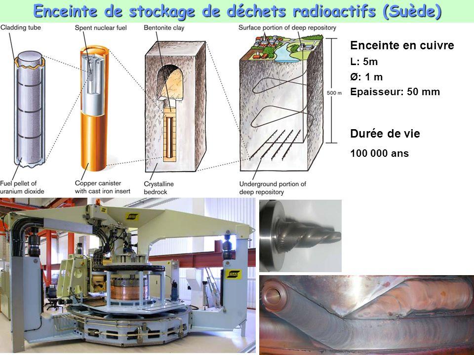 Enceinte de stockage de déchets radioactifs (Suède)