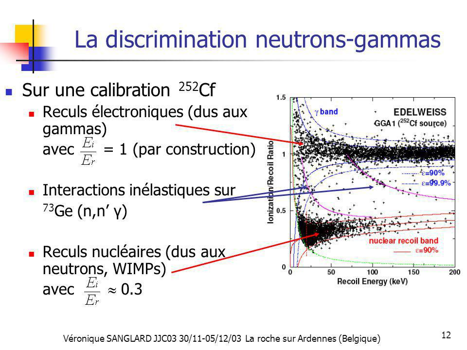 La discrimination neutrons-gammas