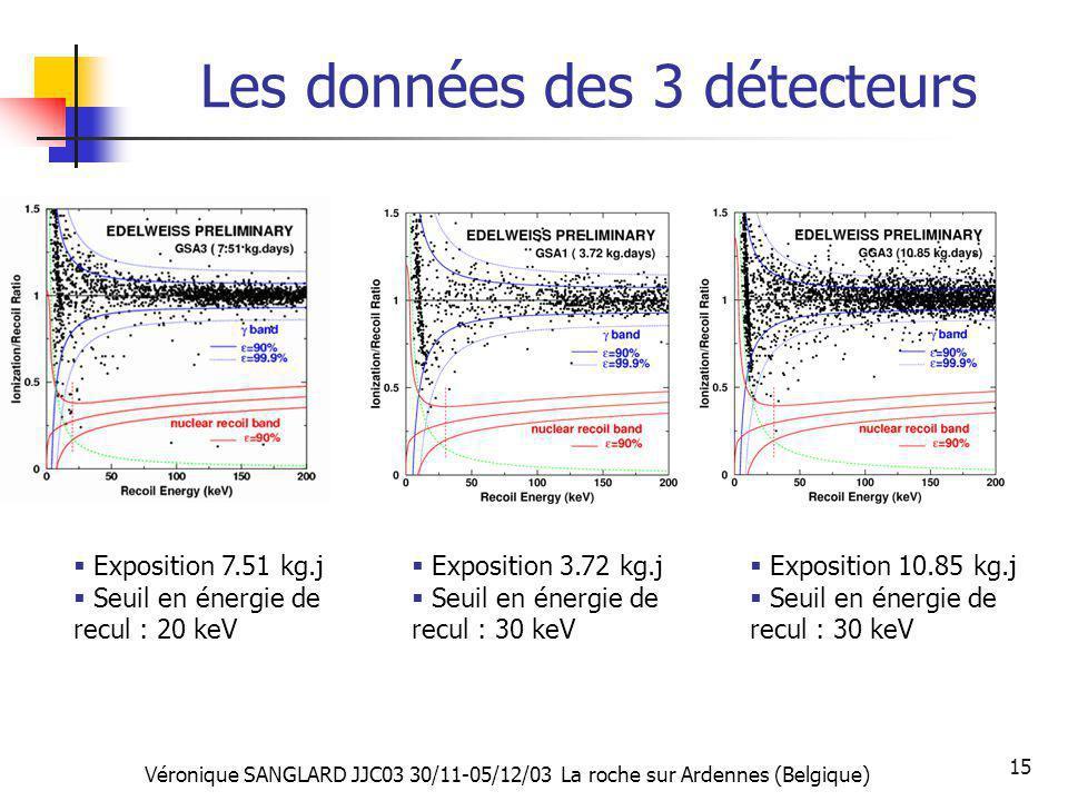 Les données des 3 détecteurs