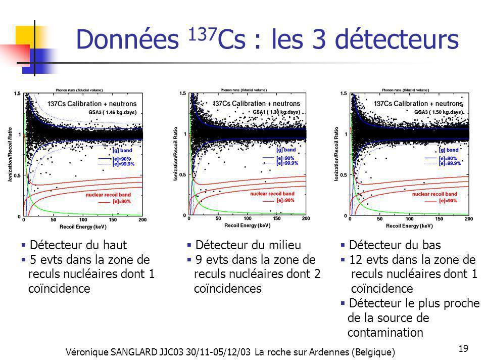 Données 137Cs : les 3 détecteurs