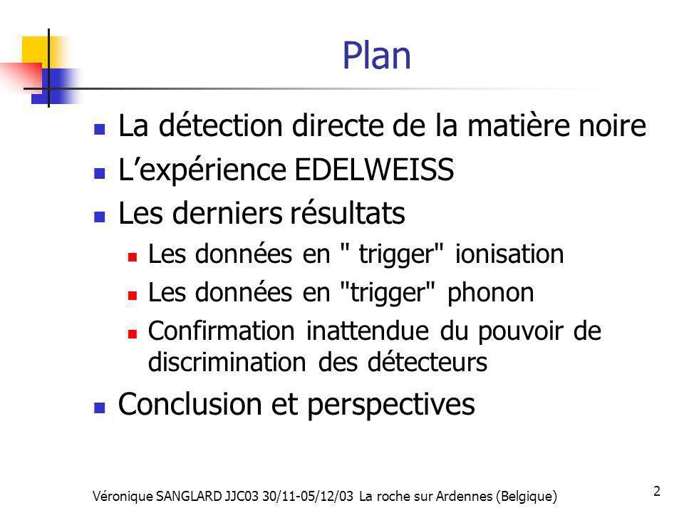 Plan La détection directe de la matière noire L'expérience EDELWEISS