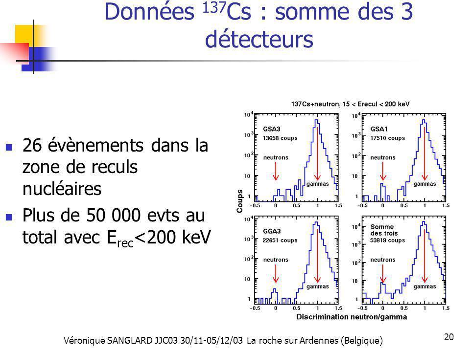Données 137Cs : somme des 3 détecteurs
