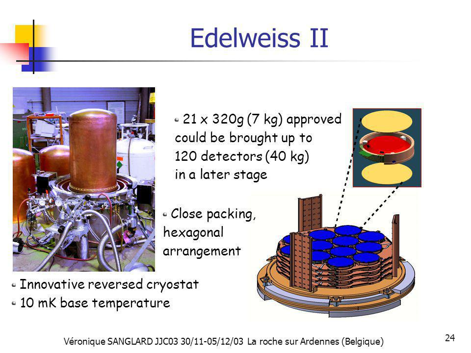 Edelweiss II 21 x 320g (7 kg) approved could be brought up to
