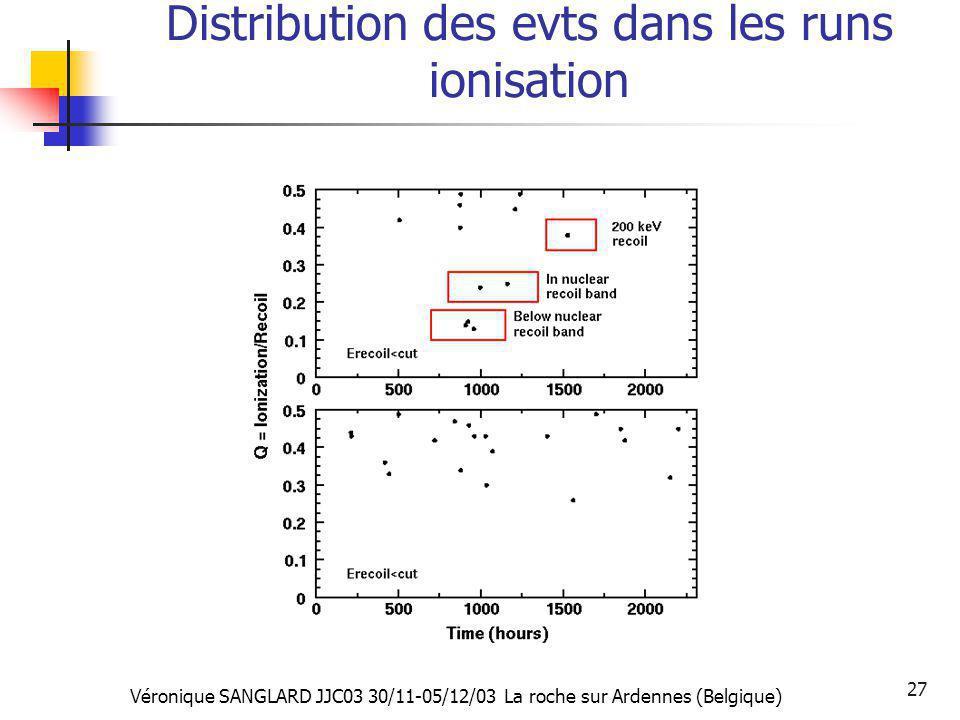 Distribution des evts dans les runs ionisation