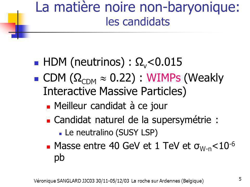 La matière noire non-baryonique: les candidats