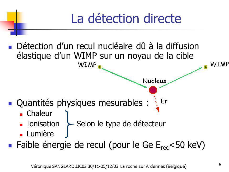 La détection directe Détection d'un recul nucléaire dû à la diffusion élastique d'un WIMP sur un noyau de la cible.