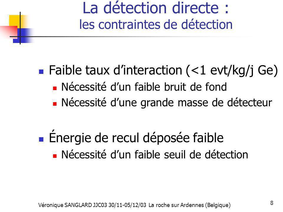 La détection directe : les contraintes de détection