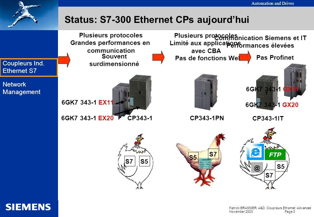 Status: S7-300 Ethernet CPs aujourd'hui