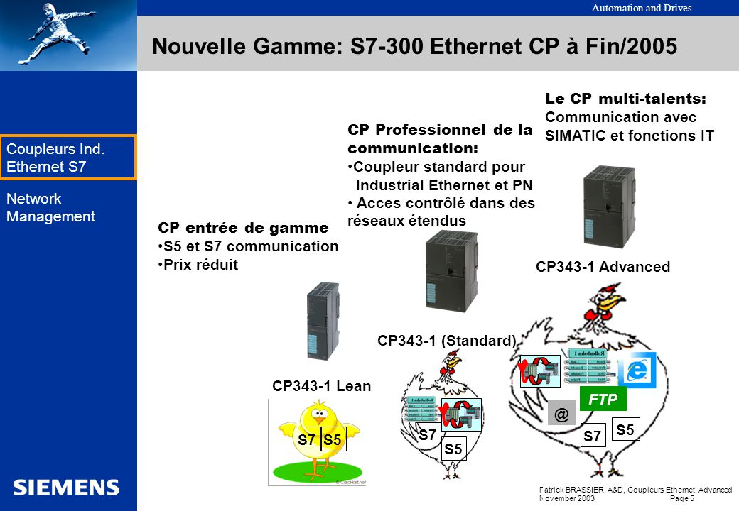 Nouvelle Gamme: S7-300 Ethernet CP à Fin/2005