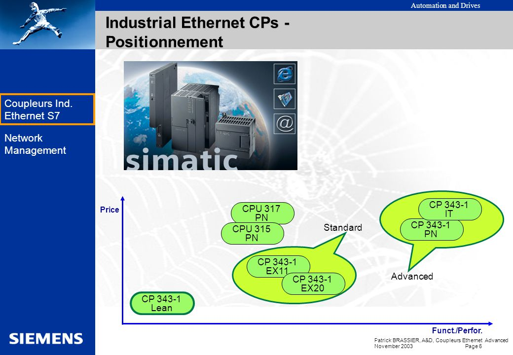 Industrial Ethernet CPs - Positionnement