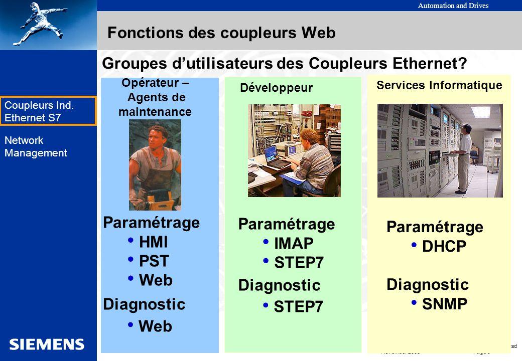 Fonctions des coupleurs Web
