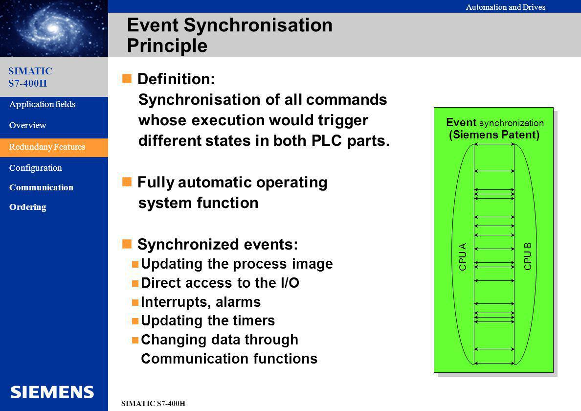 Event Synchronisation Principle