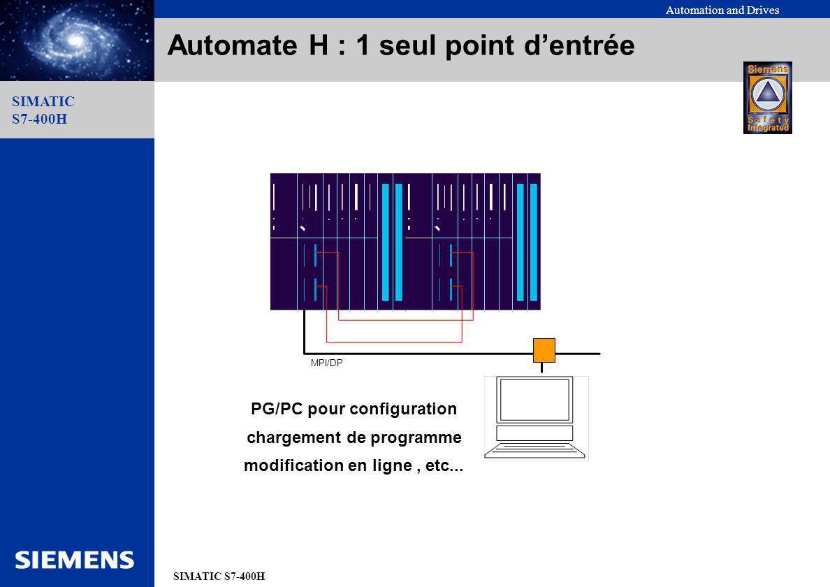 Automate H : 1 seul point d'entrée