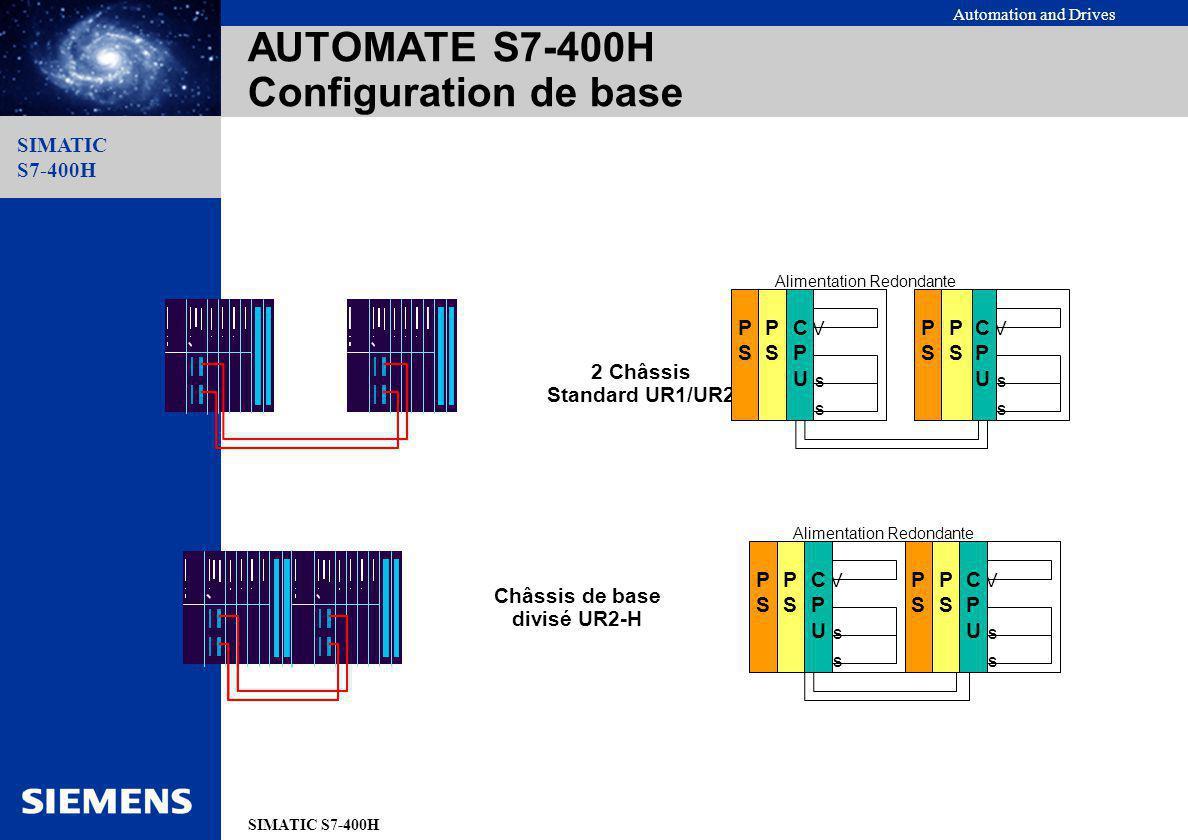 AUTOMATE S7-400H Configuration de base