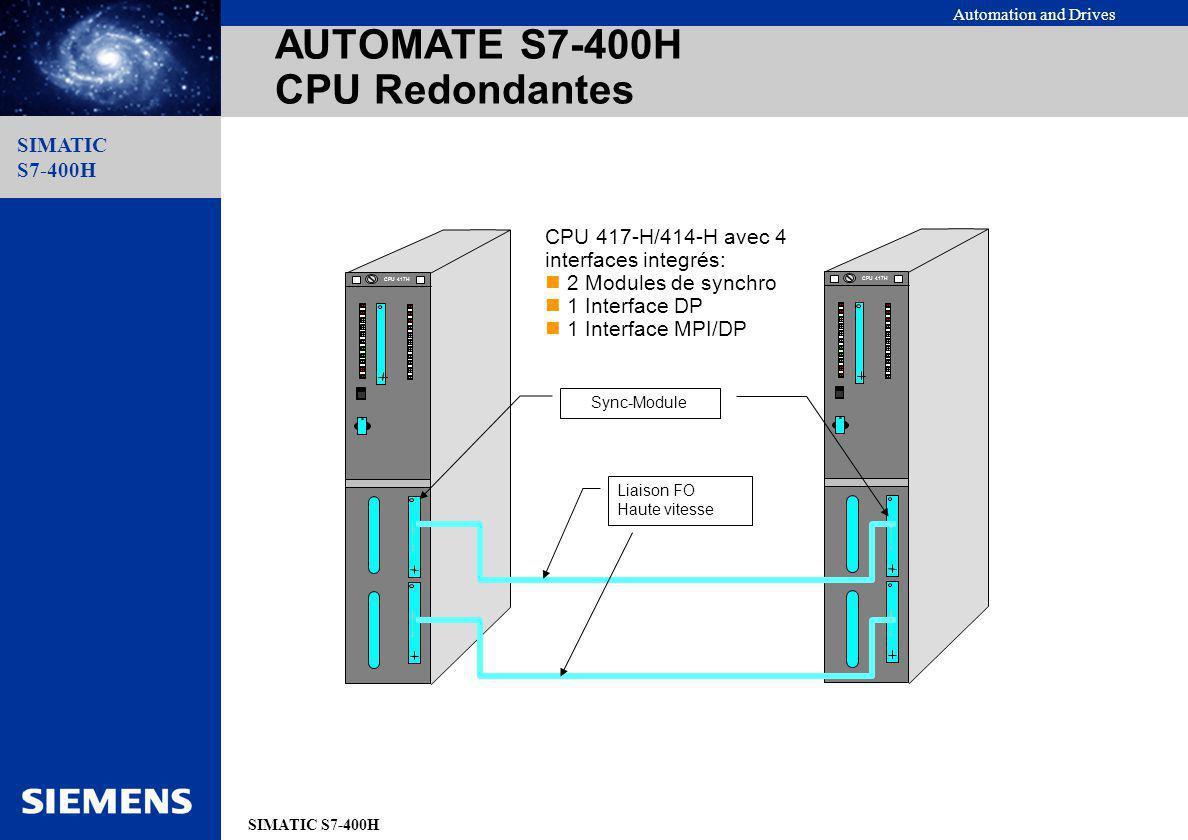 AUTOMATE S7-400H CPU Redondantes