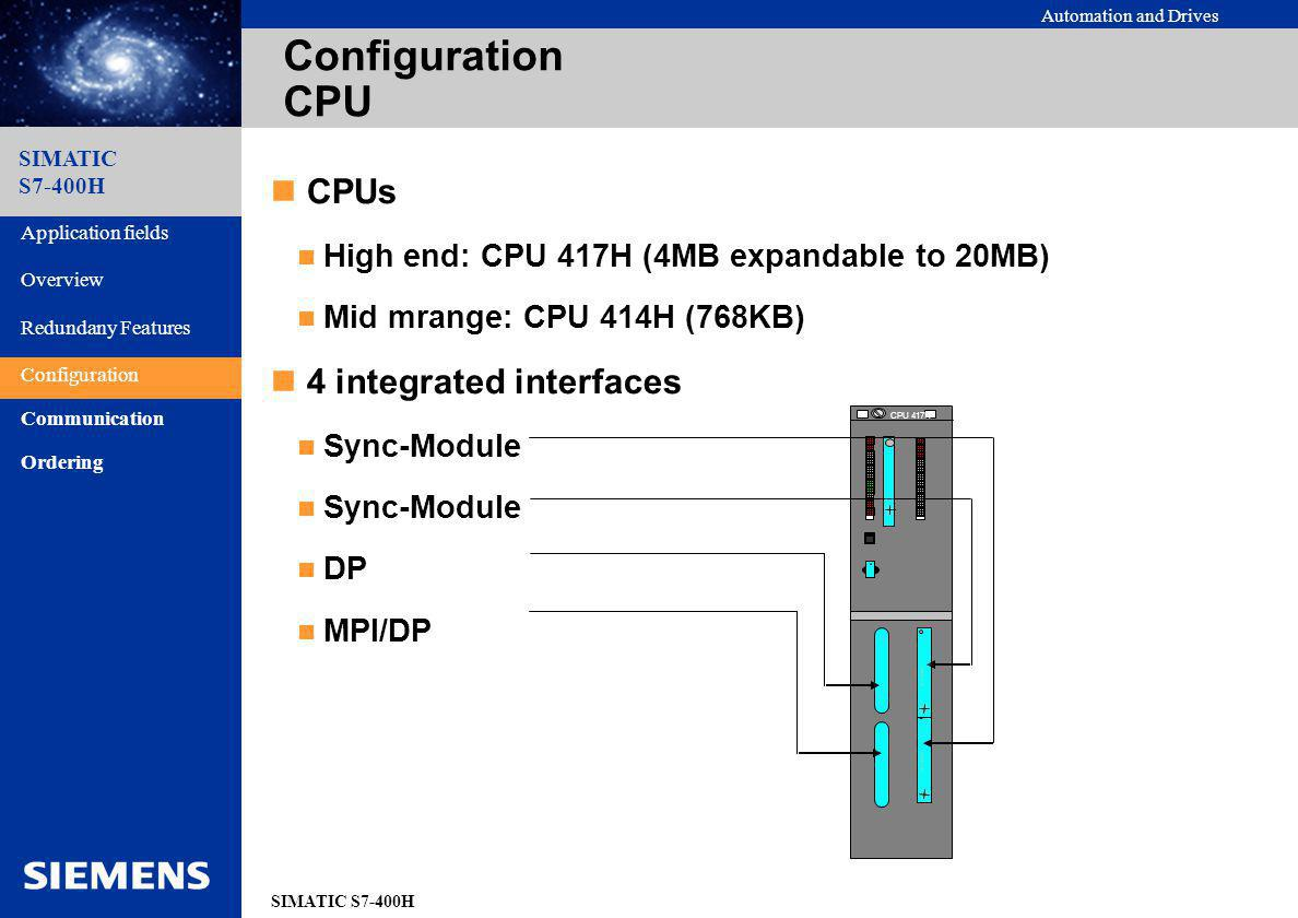 Configuration CPU CPUs 4 integrated interfaces