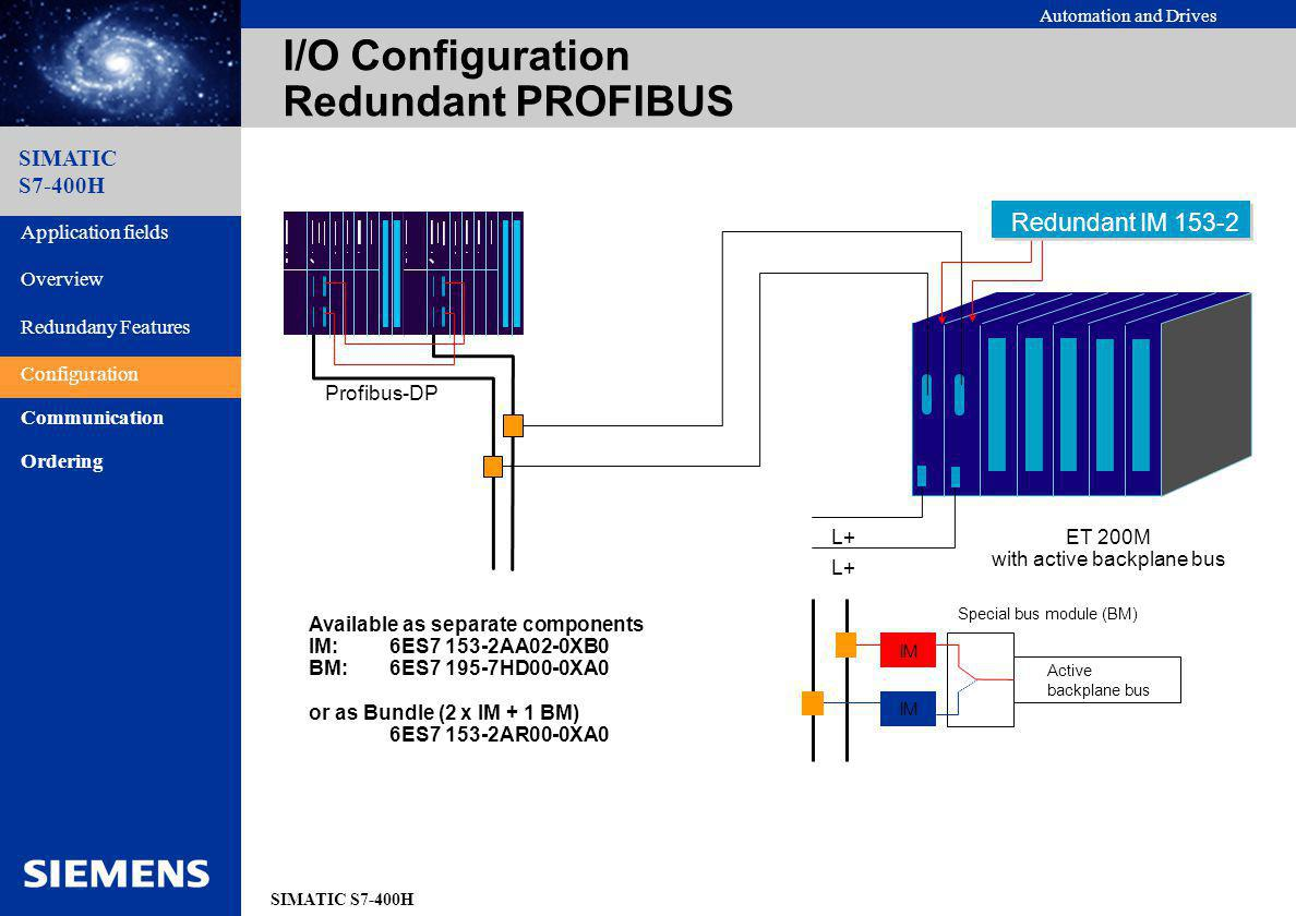 I/O Configuration Redundant PROFIBUS