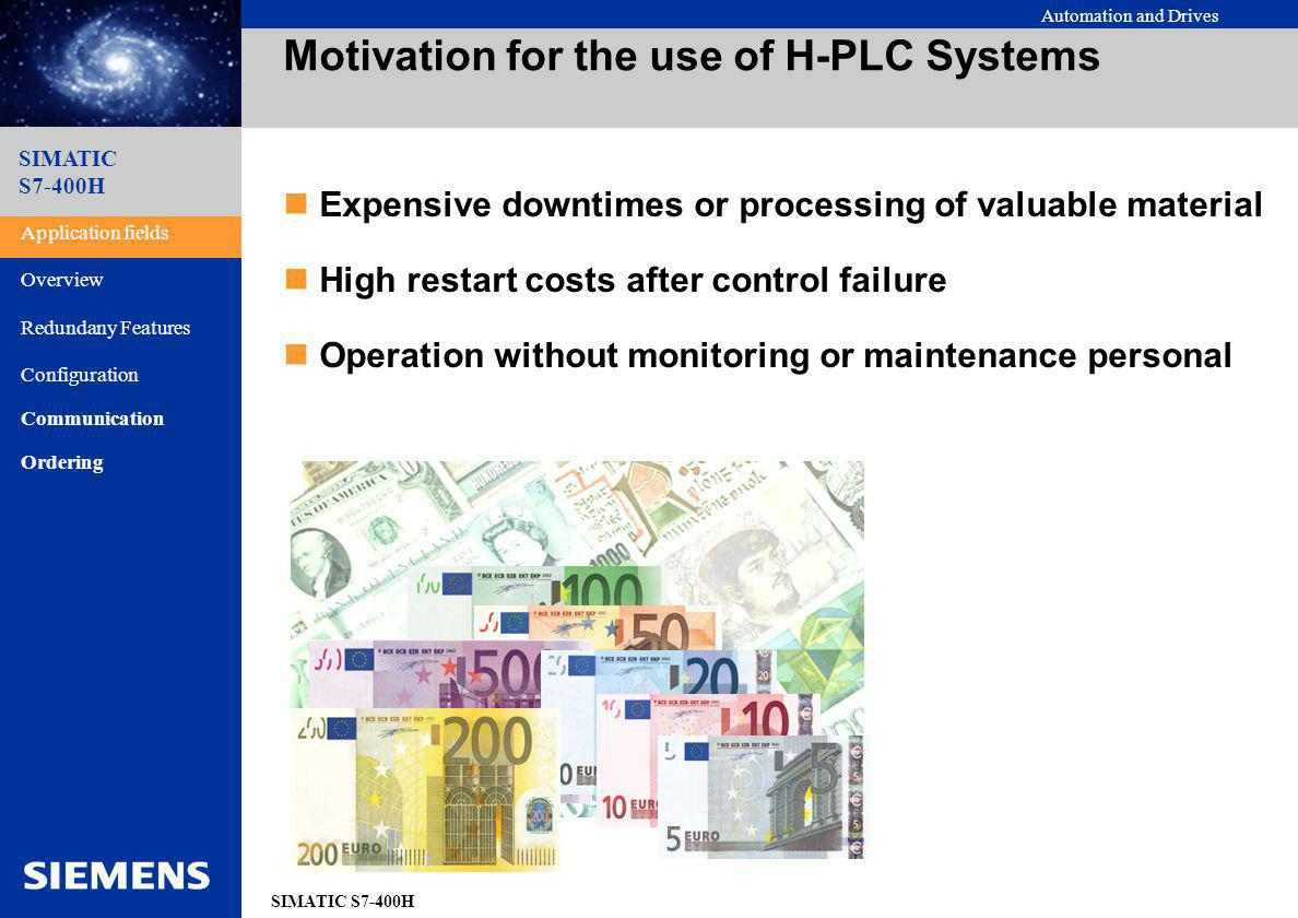 Motivation for the use of H-PLC Systems