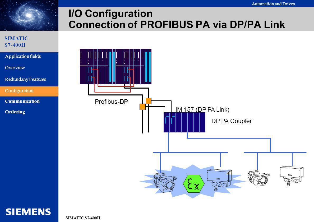 I/O Configuration Connection of PROFIBUS PA via DP/PA Link