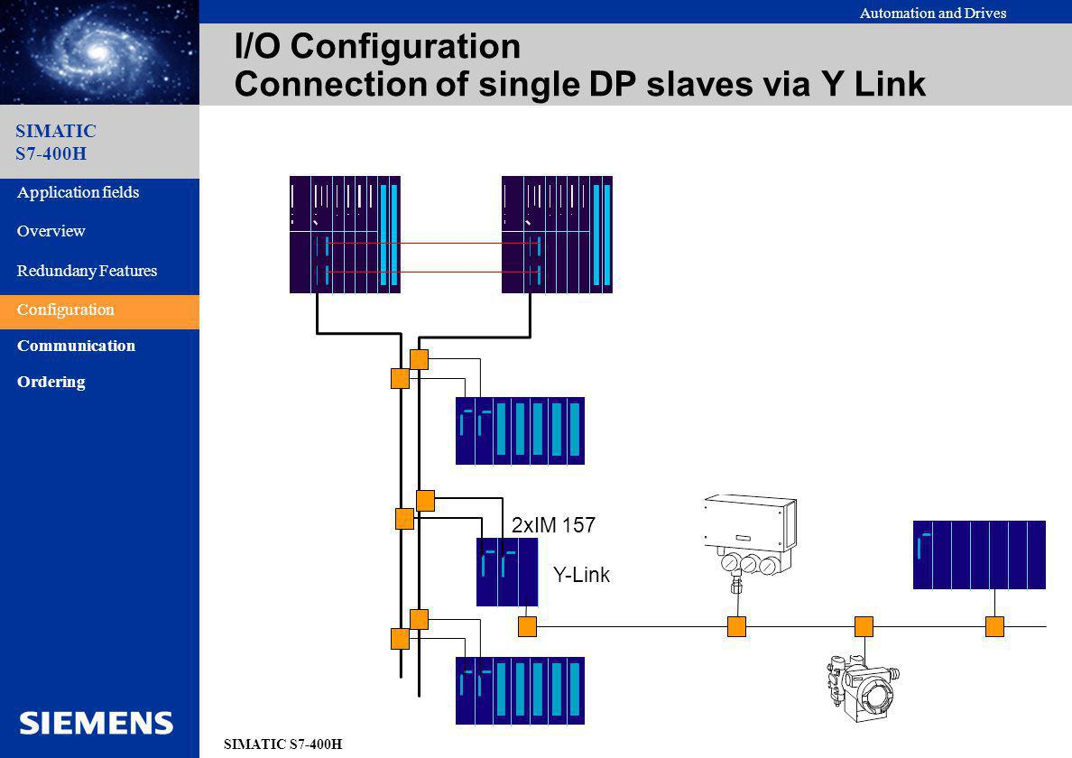 I/O Configuration Connection of single DP slaves via Y Link