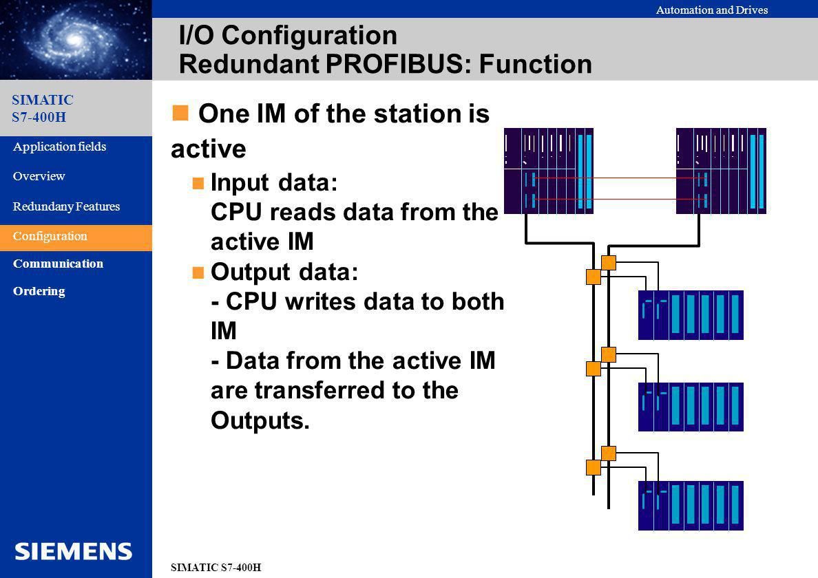 I/O Configuration Redundant PROFIBUS: Function