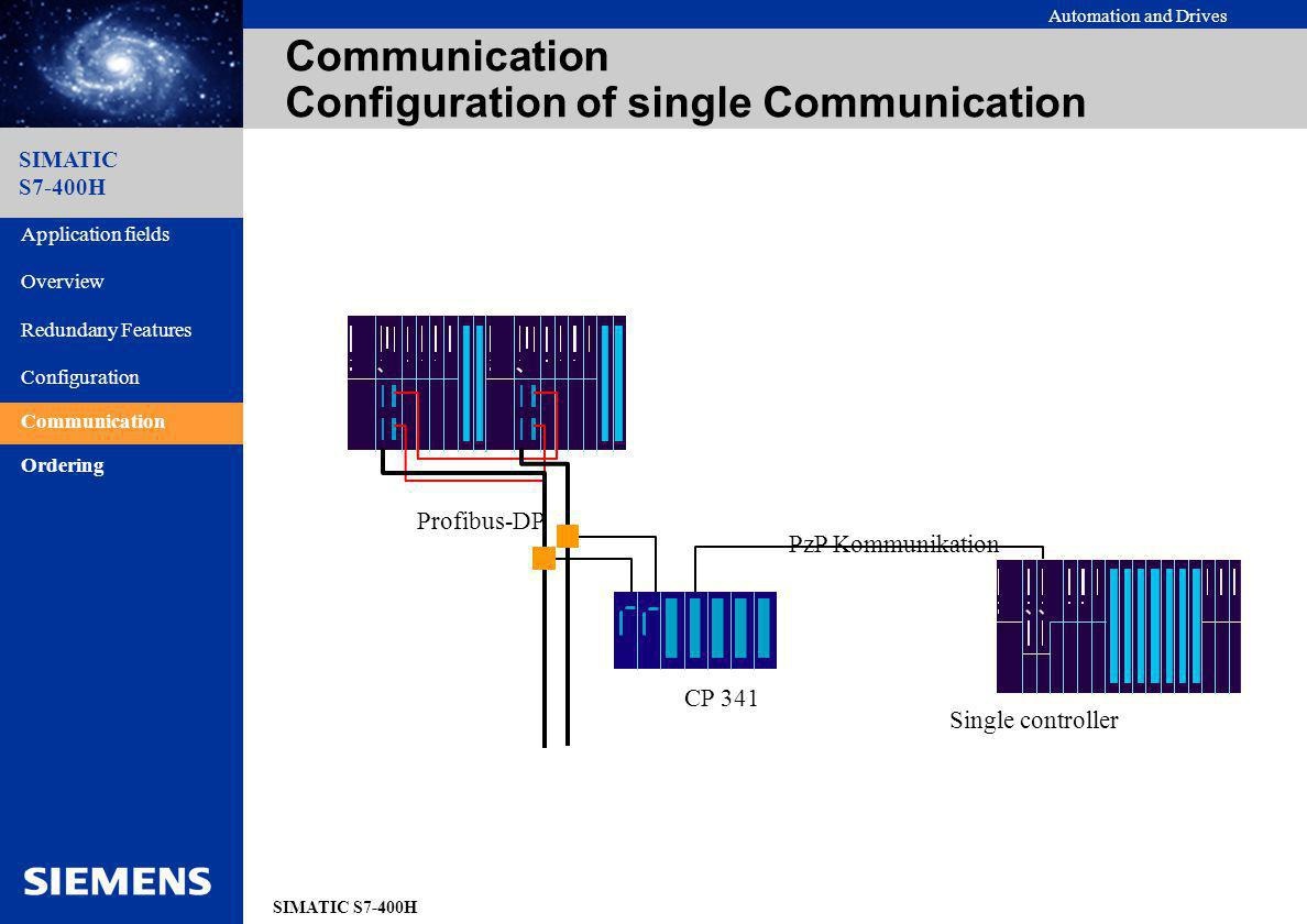 Communication Configuration of single Communication
