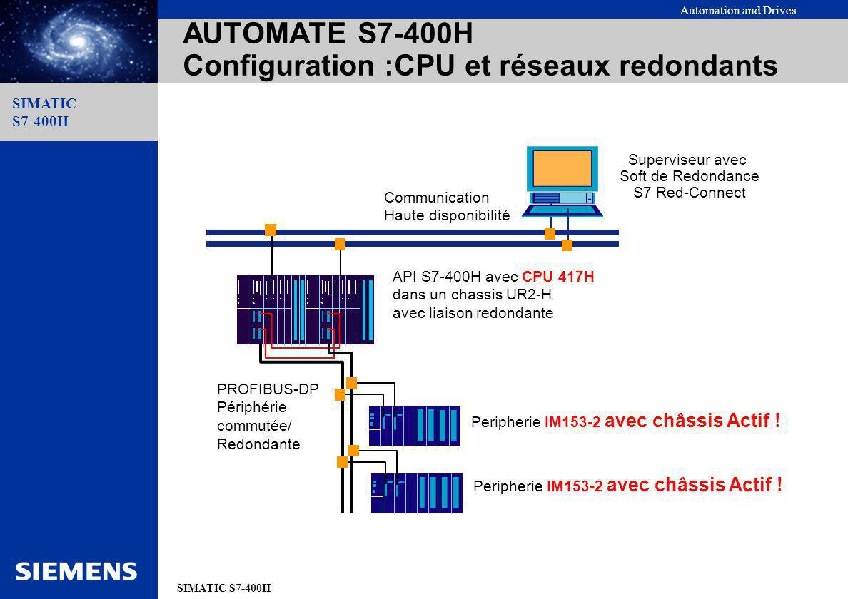 AUTOMATE S7-400H Configuration :CPU et réseaux redondants